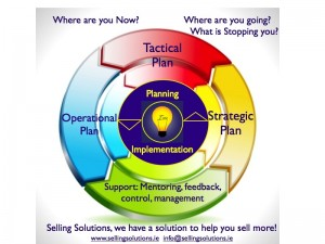 Selling Solutions graphic.003-009